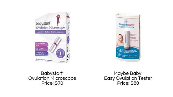 Saliva ovulation tests